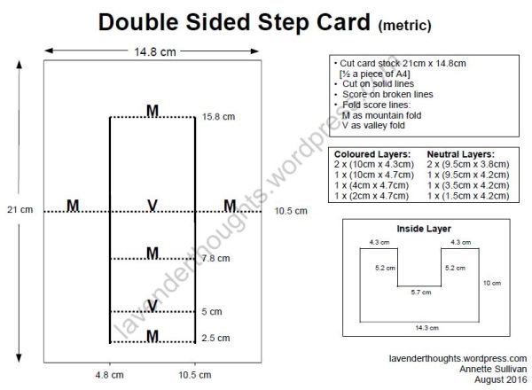 Double Sided Step Card Metric